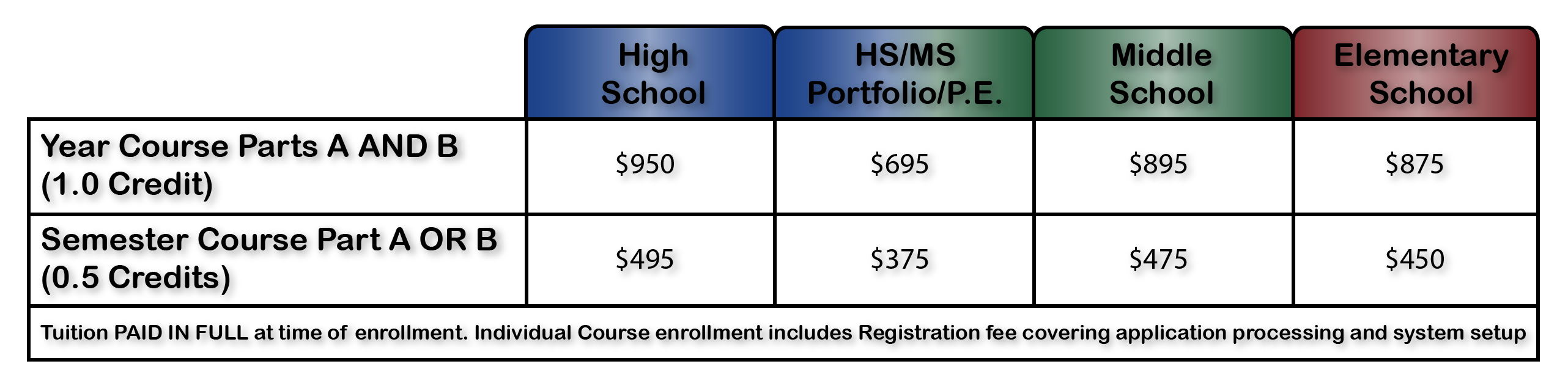 2019 individual course price